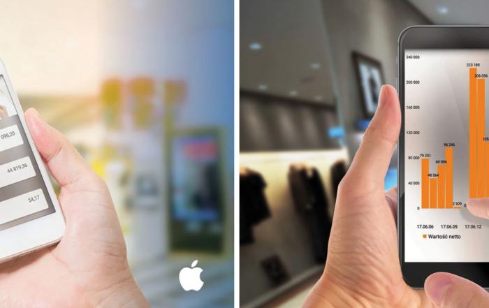 Mobilny Dashboard na Android i iOS